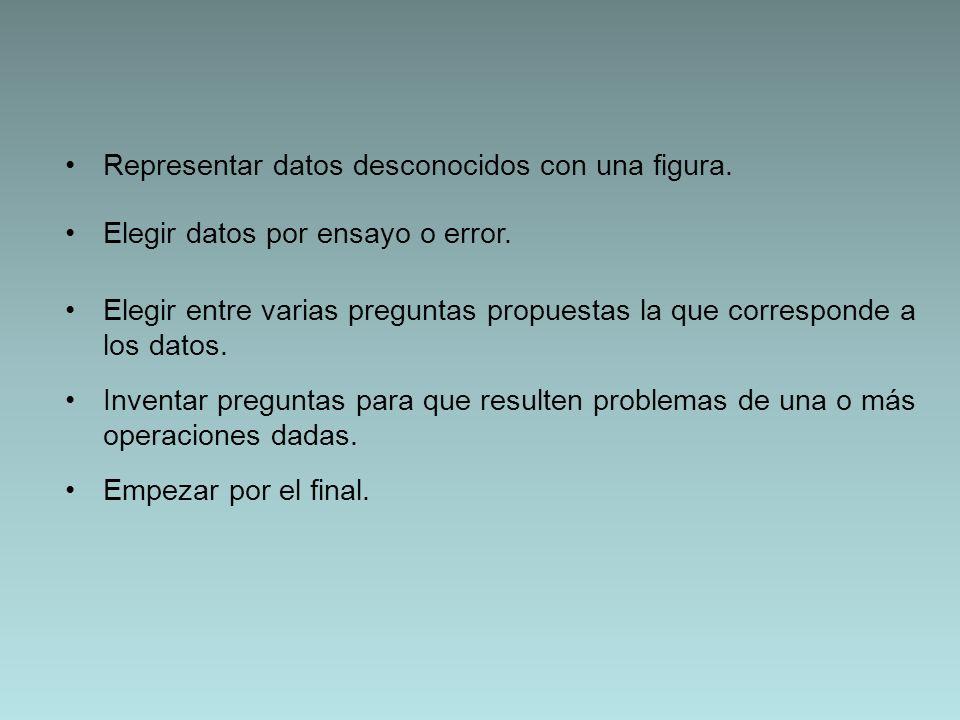 Representar datos desconocidos con una figura. Elegir entre varias preguntas propuestas la que corresponde a los datos. Elegir datos por ensayo o erro