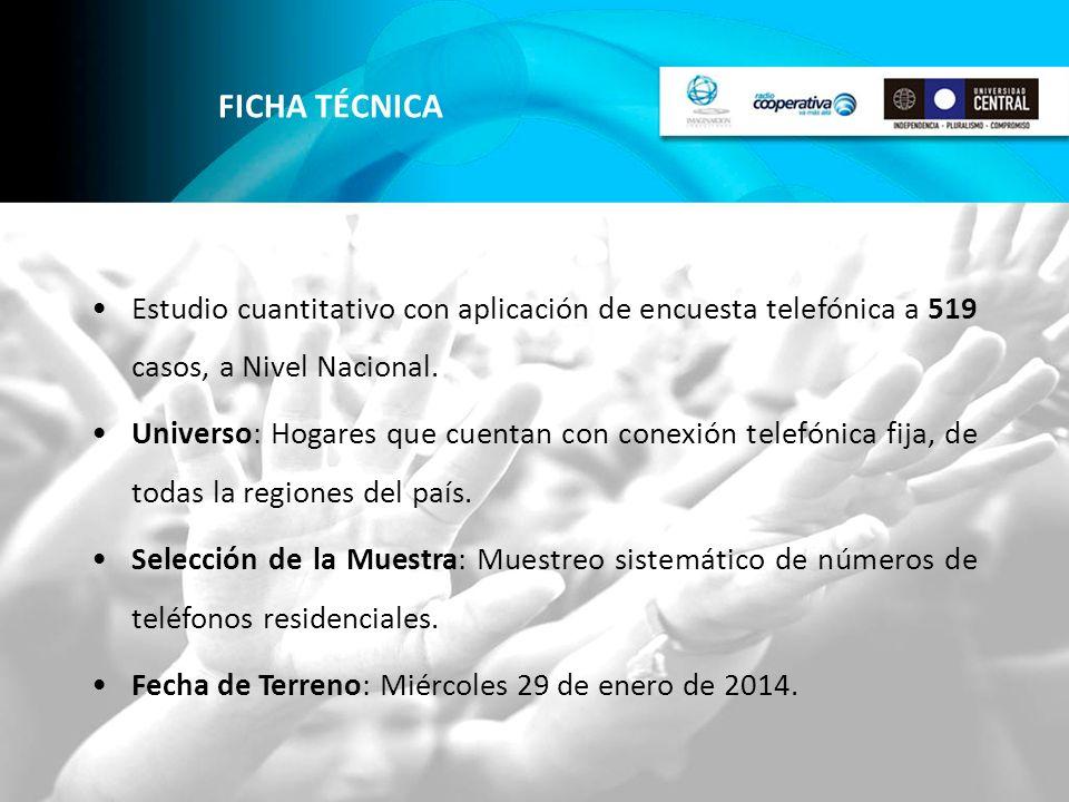 FICHA TÉCNICA Estudio cuantitativo con aplicación de encuesta telefónica a 519 casos, a Nivel Nacional.