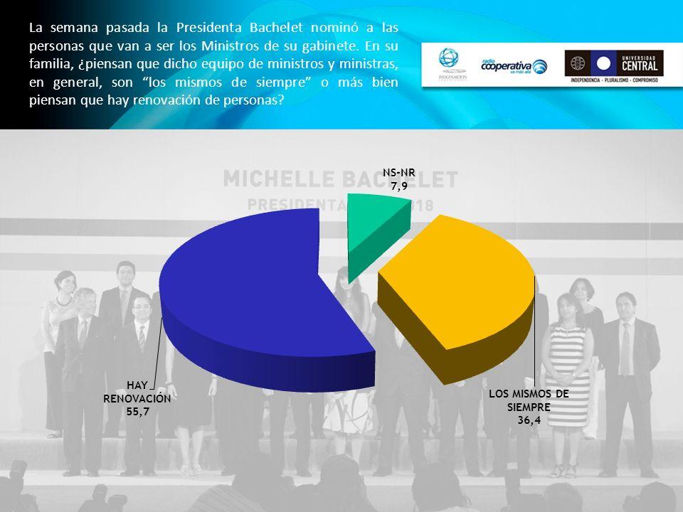 La semana pasada la Presidenta Bachelet nominó a las personas que van a ser los Ministros de su gabinete. En su familia, ¿piensan que dicho equipo de