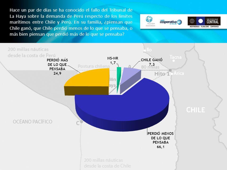 Hace un par de días se ha conocido el fallo del Tribunal de La Haya sobre la demanda de Perú respecto de los límites marítimos entre Chile y Perú.