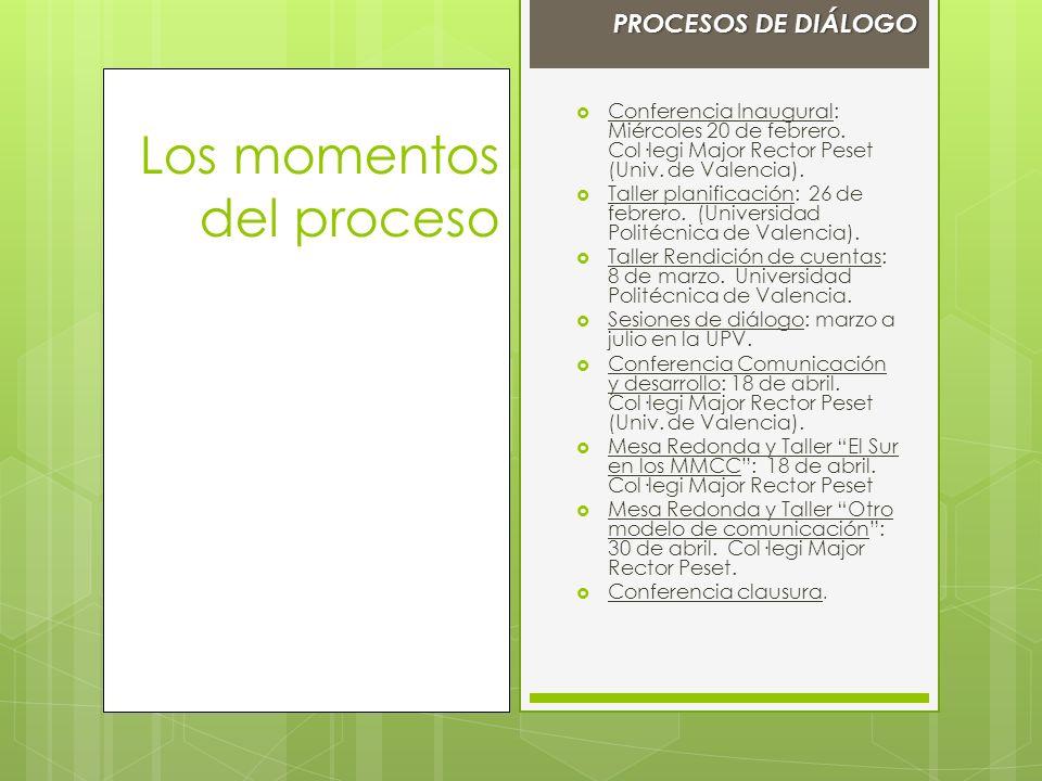 Conferencia Inaugural: Miércoles 20 de febrero. Col·legi Major Rector Peset (Univ. de Valencia). Taller planificación: 26 de febrero. (Universidad Pol