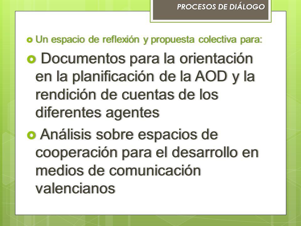 Un espacio de reflexión y propuesta colectiva para: Un espacio de reflexión y propuesta colectiva para: Documentos para la orientación en la planifica