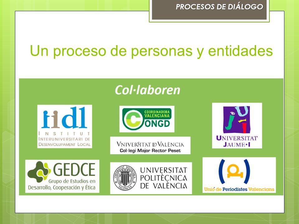 Conferencia Inaugural de Koldo Unceta Col·legi Major Rector Peset Universitat de València Pertinencia y Relevancia de la Cooperación descentralizada en el contexto actual PROCESOS DE DIÁLOGOPROCESOS DE DIÁLOGO