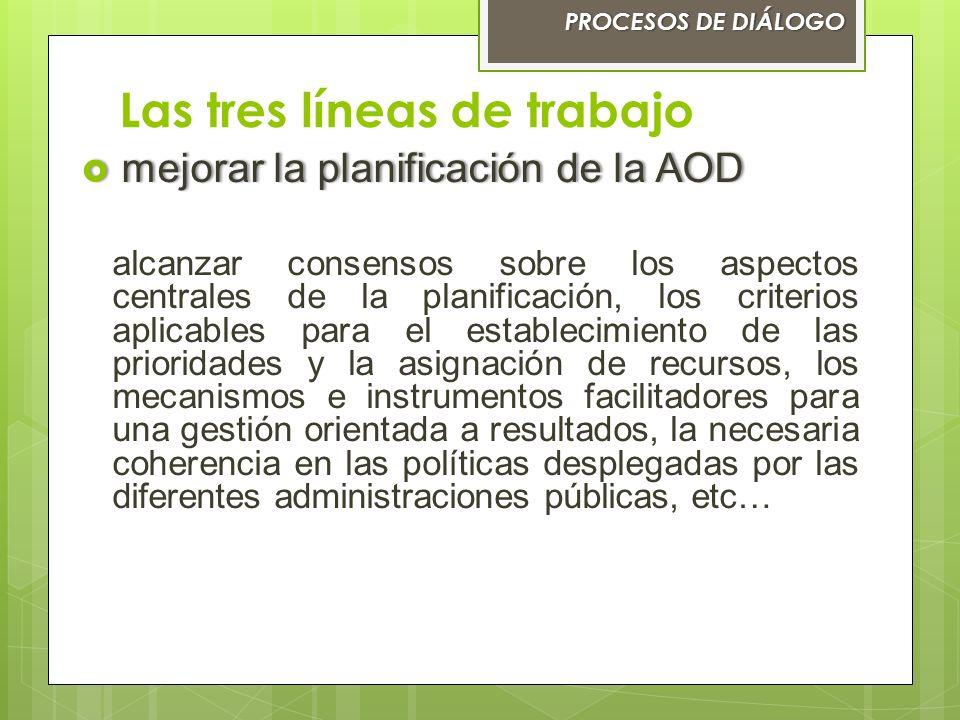 Las tres líneas de trabajo PROCESOS DE DIÁLOGOPROCESOS DE DIÁLOGO mejorar la planificación de la AOD mejorar la planificación de la AOD alcanzar conse
