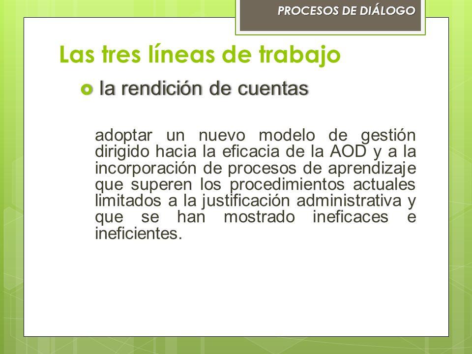 Las tres líneas de trabajo PROCESOS DE DIÁLOGOPROCESOS DE DIÁLOGO la rendición de cuentas la rendición de cuentas adoptar un nuevo modelo de gestión d