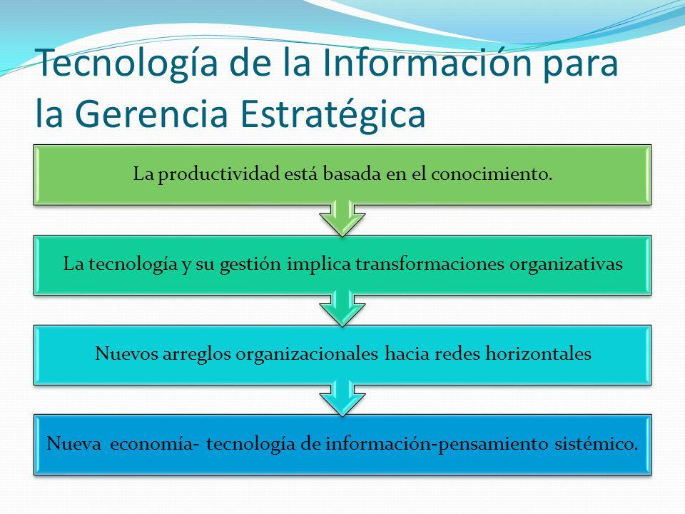 Tecnología de la Información para la Gerencia Estratégica Nueva economía- tecnología de información-pensamiento sistémico.