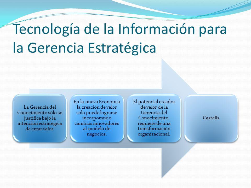 Tecnología de la Información para la Gerencia Estratégica La Gerencia del Conocimiento sólo se justifica bajo la intención estratégica de crear valor.