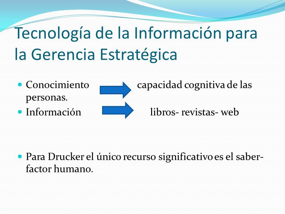 Tecnología de la Información para la Gerencia Estratégica Conocimiento capacidad cognitiva de las personas.