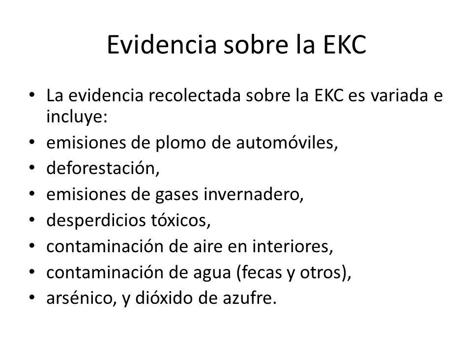 Evidencia sobre la EKC La evidencia recolectada sobre la EKC es variada e incluye: emisiones de plomo de automóviles, deforestación, emisiones de gases invernadero, desperdicios tóxicos, contaminación de aire en interiores, contaminación de agua (fecas y otros), arsénico, y dióxido de azufre.