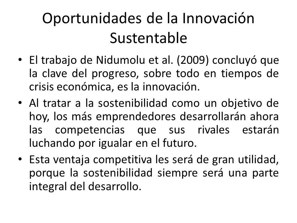 Oportunidades de la Innovación Sustentable El trabajo de Nidumolu et al.