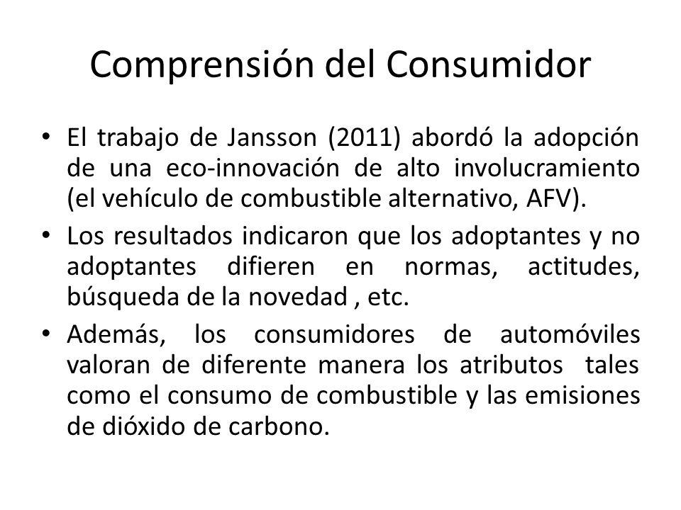Comprensión del Consumidor El trabajo de Jansson (2011) abordó la adopción de una eco-innovación de alto involucramiento (el vehículo de combustible alternativo, AFV).