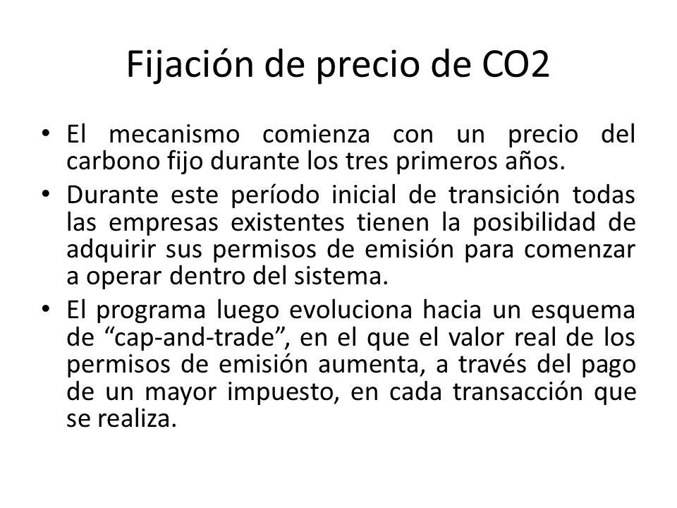 Fijación de precio de CO2 El mecanismo comienza con un precio del carbono fijo durante los tres primeros años.