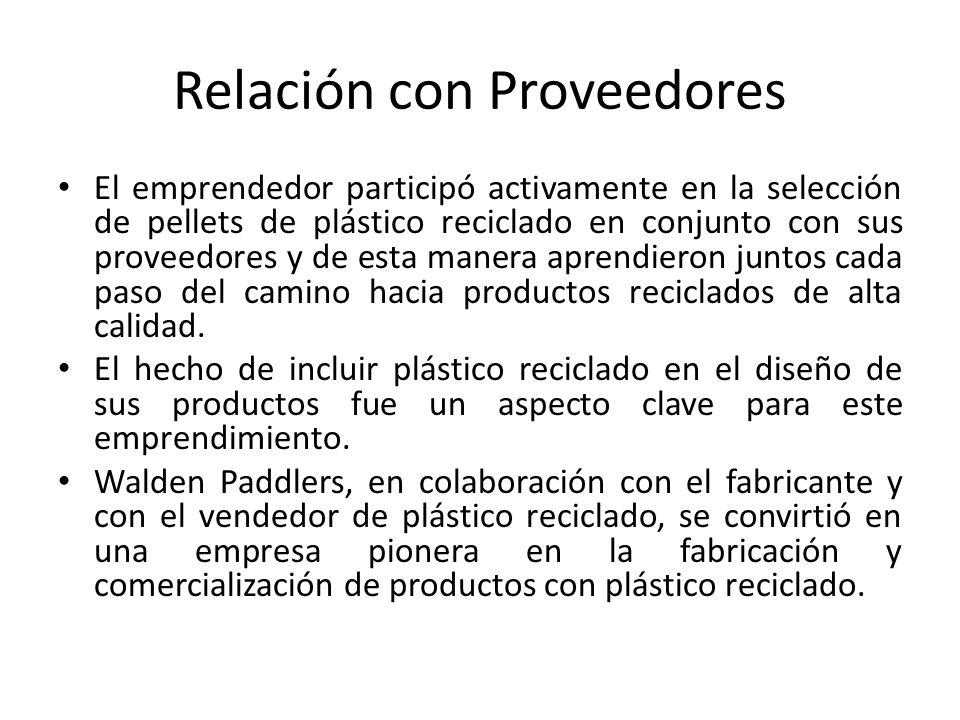 Relación con Proveedores El emprendedor participó activamente en la selección de pellets de plástico reciclado en conjunto con sus proveedores y de esta manera aprendieron juntos cada paso del camino hacia productos reciclados de alta calidad.
