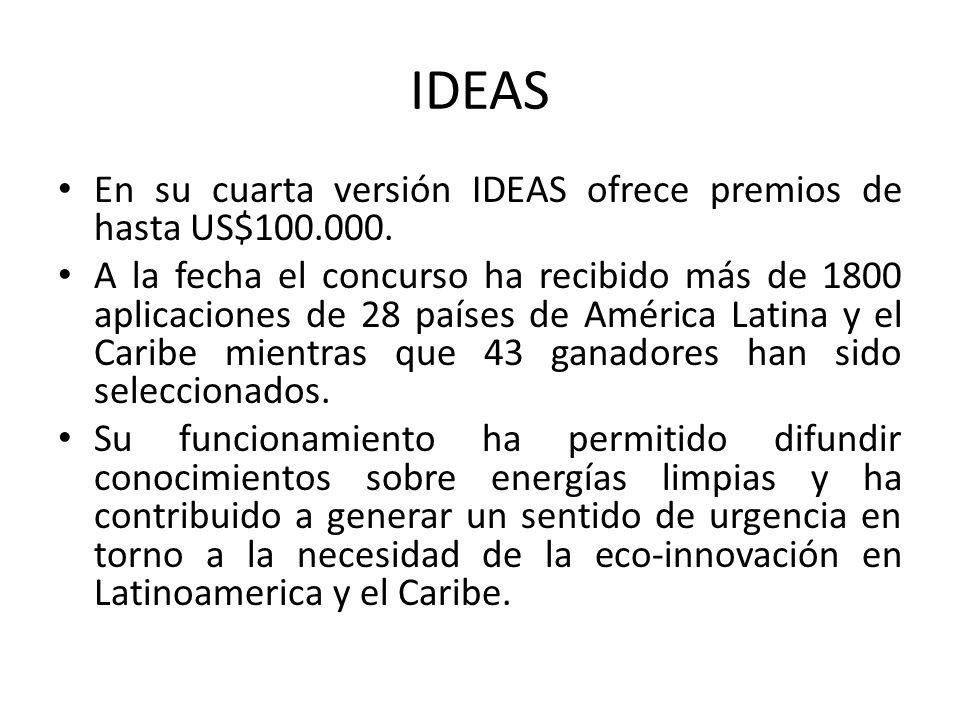 IDEAS En su cuarta versión IDEAS ofrece premios de hasta US$100.000.