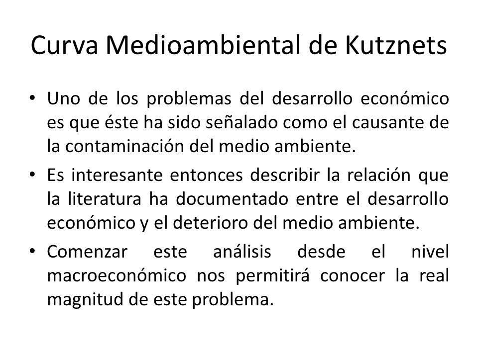 Curva Medioambiental de Kutznets Uno de los problemas del desarrollo económico es que éste ha sido señalado como el causante de la contaminación del medio ambiente.