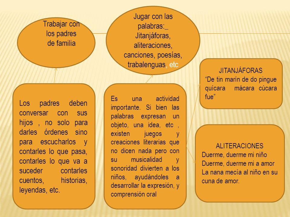 Trabajar con los padres de familia Jugar con las palabras:_ Jitanjáforas, aliteraciones, canciones, poesías, trabalenguas, etc Los padres deben conver