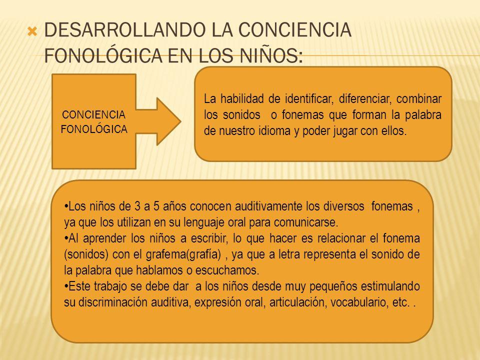 DESARROLLANDO LA CONCIENCIA FONOLÓGICA EN LOS NIÑOS: CONCIENCIA FONOLÓGICA La habilidad de identificar, diferenciar, combinar los sonidos o fonemas qu