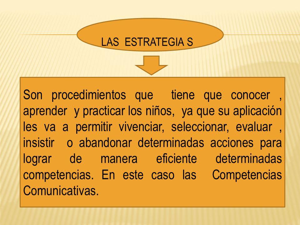 COMPETENCIAS COMUNICATIVAS Hymes (1972) Capacidad de usar el lenguaje apropiadamente en diversas situaciones comunicativas sociales que se nos presenta cada día.