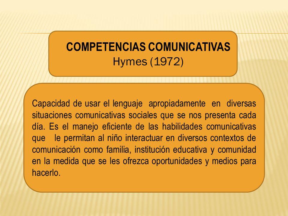 COMPETENCIAS COMUNICATIVAS Hymes (1972) Capacidad de usar el lenguaje apropiadamente en diversas situaciones comunicativas sociales que se nos present