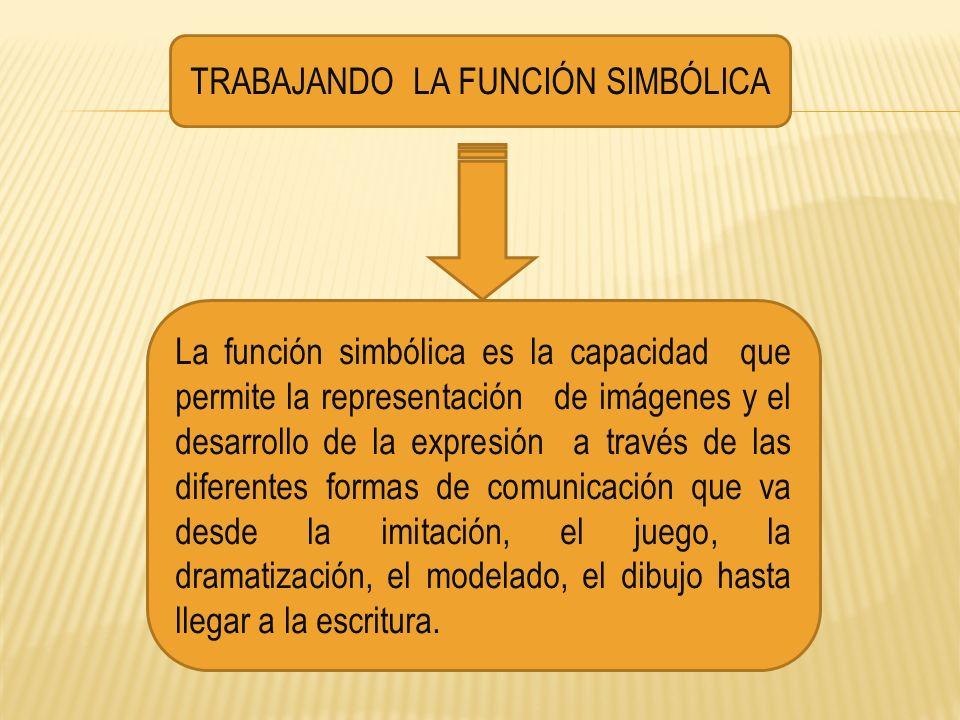 TRABAJANDO LA FUNCIÓN SIMBÓLICA La función simbólica es la capacidad que permite la representación de imágenes y el desarrollo de la expresión a travé