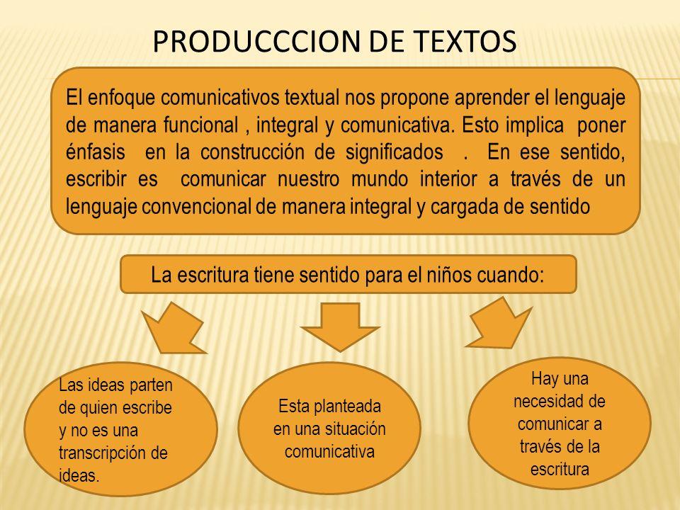 PRODUCCCION DE TEXTOS El enfoque comunicativos textual nos propone aprender el lenguaje de manera funcional, integral y comunicativa. Esto implica pon