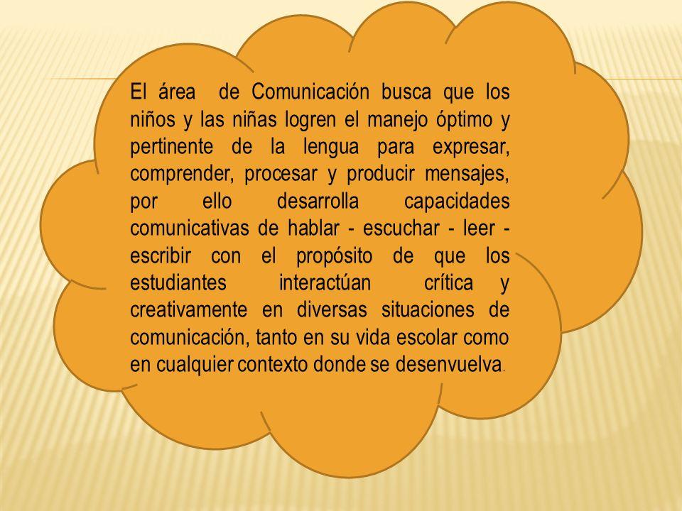 El área de Comunicación busca que los niños y las niñas logren el manejo óptimo y pertinente de la lengua para expresar, comprender, procesar y produc