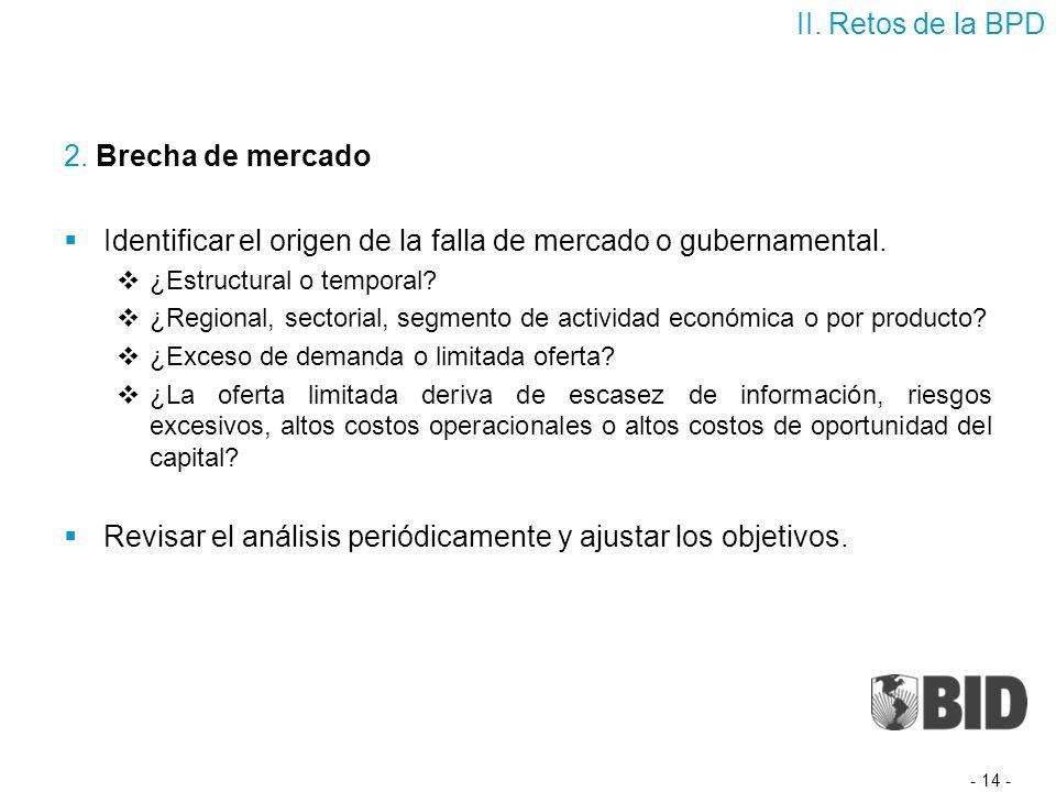 2. Brecha de mercado Identificar el origen de la falla de mercado o gubernamental.