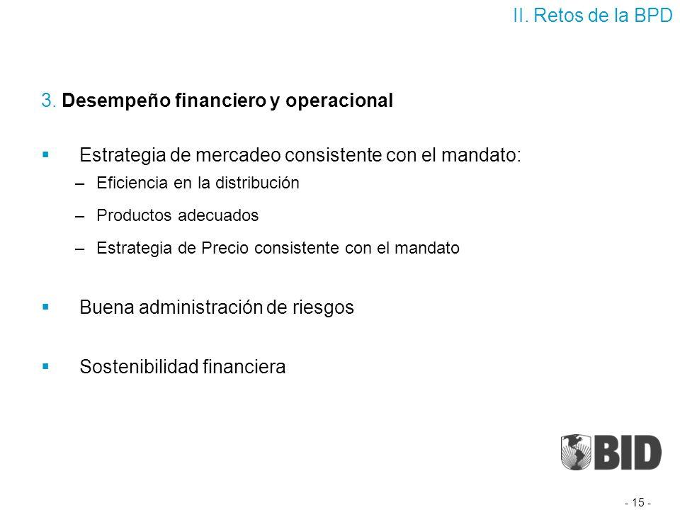 3. Desempeño financiero y operacional Estrategia de mercadeo consistente con el mandato: –Eficiencia en la distribución –Productos adecuados –Estrateg
