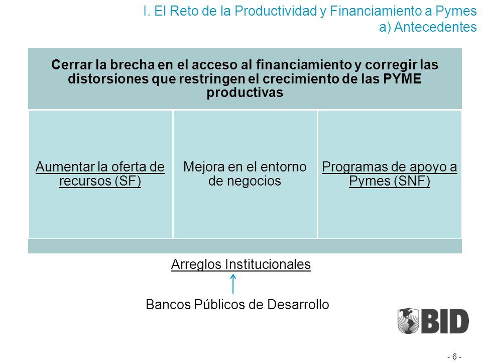 Cerrar la brecha en el acceso al financiamiento y corregir las distorsiones que restringen el crecimiento de las PYME productivas Aumentar la oferta de recursos (SF) Mejora en el entorno de negocios Programas de apoyo a Pymes (SNF) - 6 - Arreglos Institucionales Bancos Públicos de Desarrollo I.