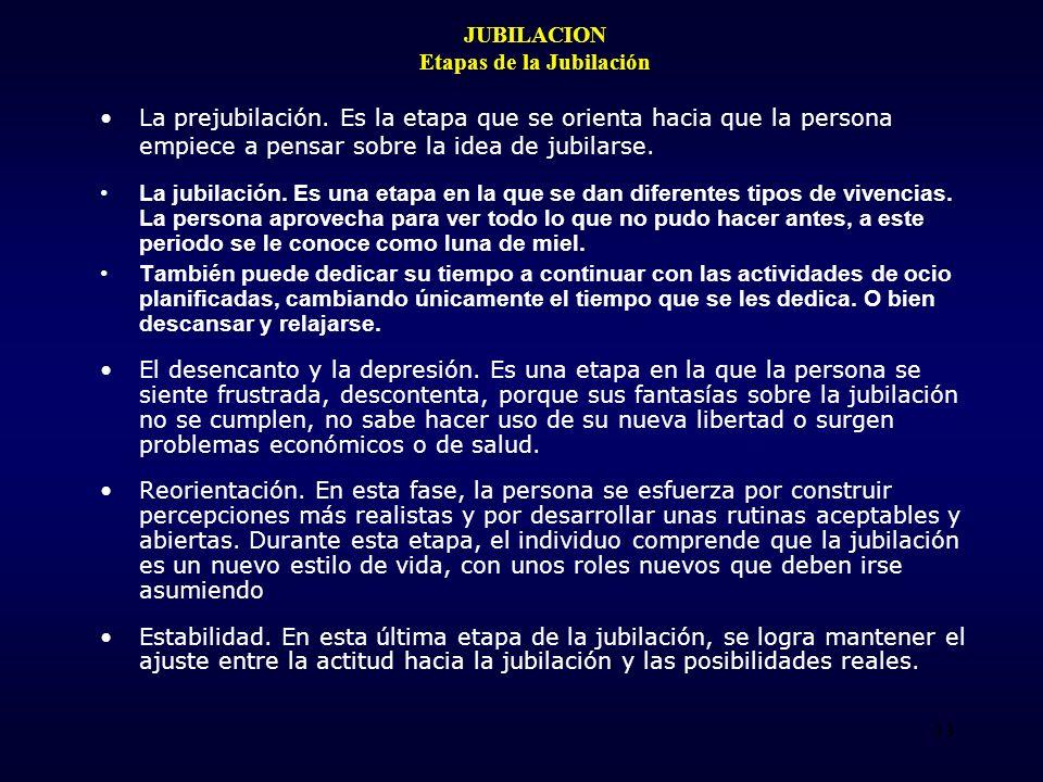 JUBILACION Etapas de la Jubilación La prejubilación.