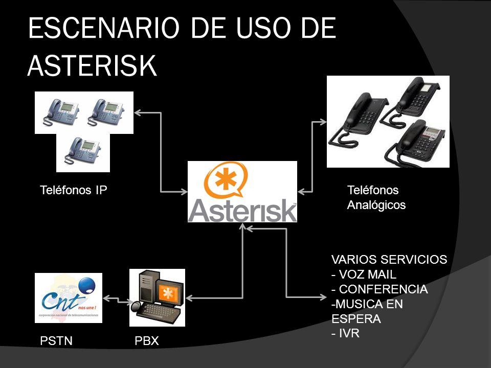 ESCENARIO DE USO DE ASTERISK Teléfonos IPTeléfonos Analógicos PSTNPBX VARIOS SERVICIOS - VOZ MAIL - CONFERENCIA -MUSICA EN ESPERA - IVR