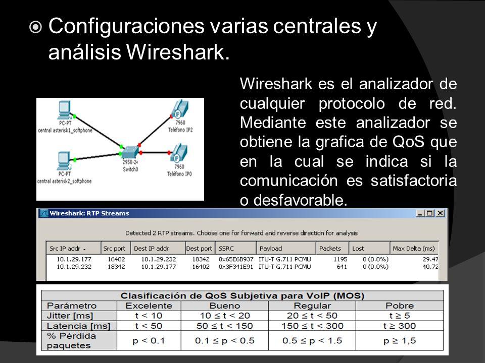 Configuraciones varias centrales y análisis Wireshark. Wireshark es el analizador de cualquier protocolo de red. Mediante este analizador se obtiene l