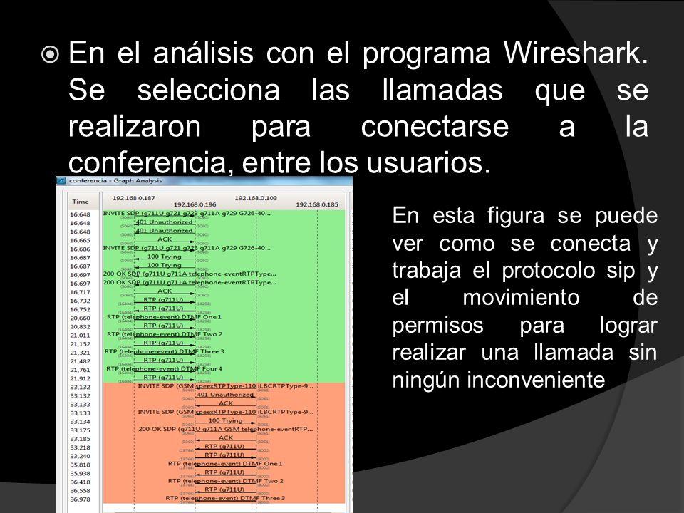 En el análisis con el programa Wireshark. Se selecciona las llamadas que se realizaron para conectarse a la conferencia, entre los usuarios. En esta f
