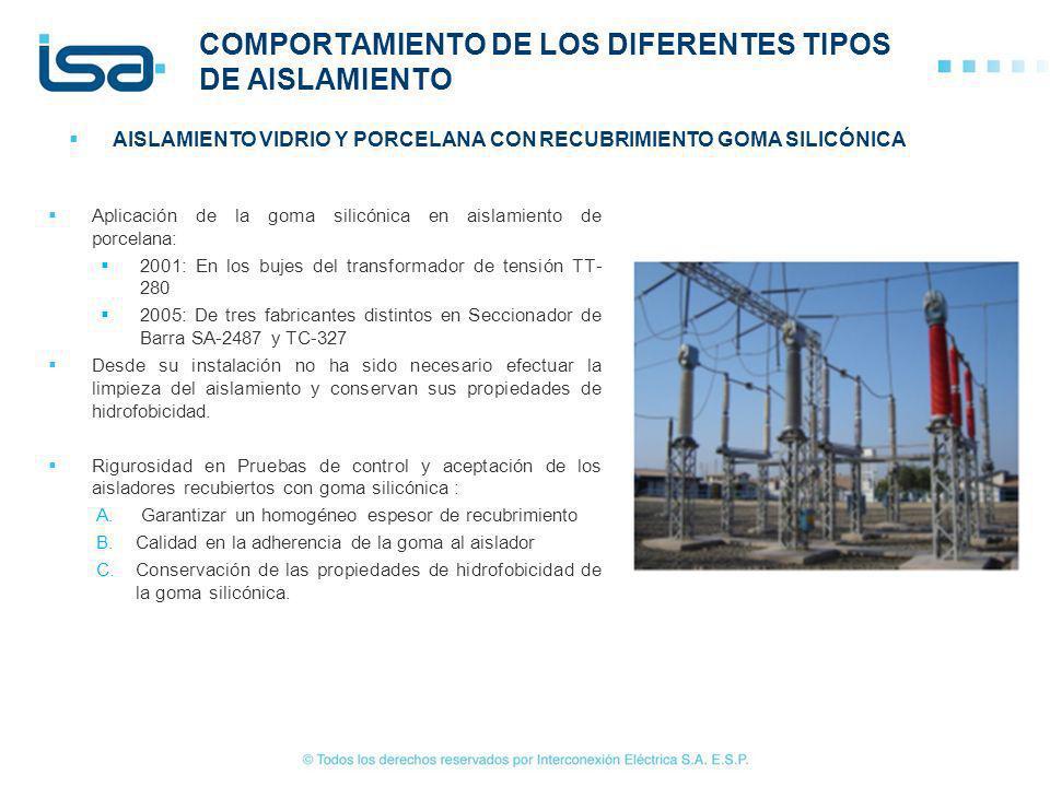 COMPORTAMIENTO DE LOS DIFERENTES TIPOS DE AISLAMIENTO Aplicación de la goma silicónica en aislamiento de porcelana: 2001: En los bujes del transformad