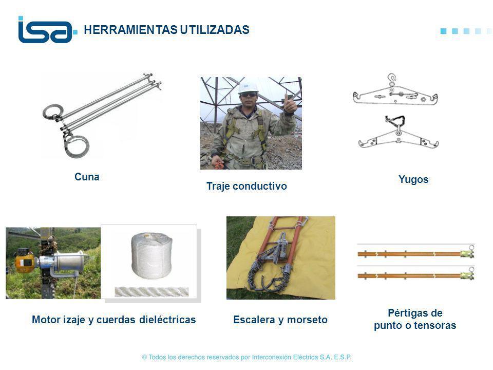 Yugos Pértigas de punto o tensoras HERRAMIENTAS UTILIZADAS Cuna Motor izaje y cuerdas dieléctricasEscalera y morseto Traje conductivo