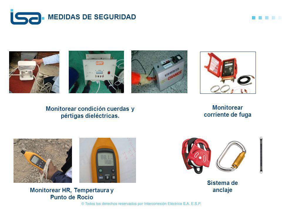 MEDIDAS DE SEGURIDAD Sistema de anclaje Monitorear condición cuerdas y pértigas dieléctricas. Monitorear HR, Tempertaura y Punto de Rocio Monitorear c