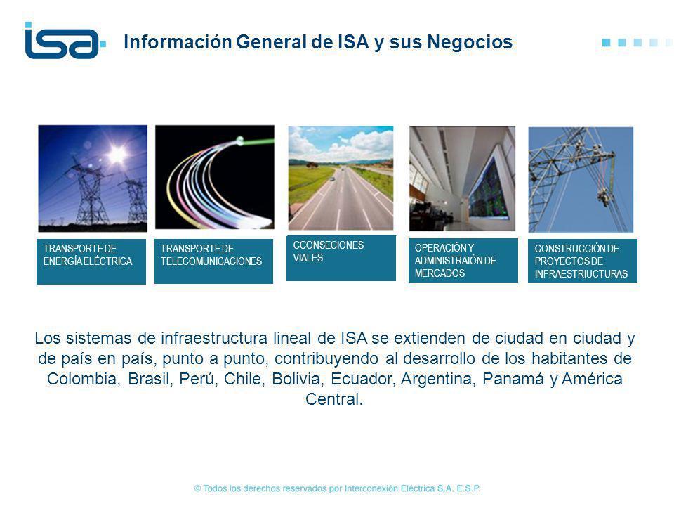 3/22 TRANSPORTE DE ENERGÍA ELÉCTRICA CONSTRUCCIÓN DE PROYECTOS DE INFRAESTRIUCTURAS OPERACIÓN Y ADMINISTRAIÓN DE MERCADOS TRANSPORTE DE TELECOMUNICACI