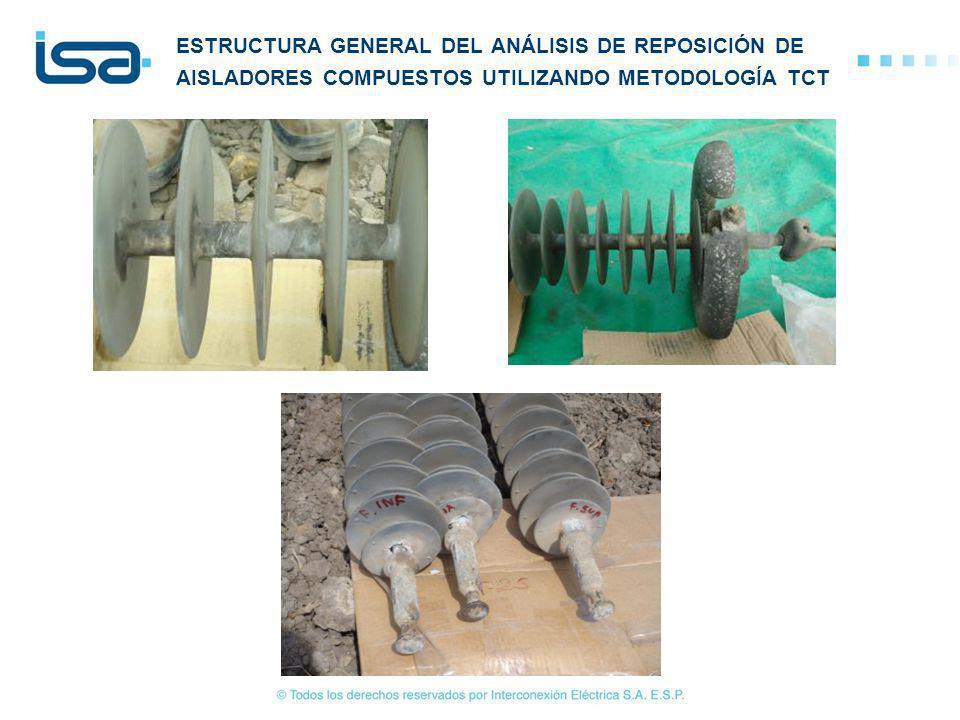 ESTRUCTURA GENERAL DEL ANÁLISIS DE REPOSICIÓN DE AISLADORES COMPUESTOS UTILIZANDO METODOLOGÍA TCT