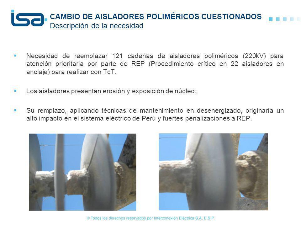 CAMBIO DE AISLADORES POLIMÉRICOS CUESTIONADOS Descripción de la necesidad Necesidad de reemplazar 121 cadenas de aisladores poliméricos (220kV) para a
