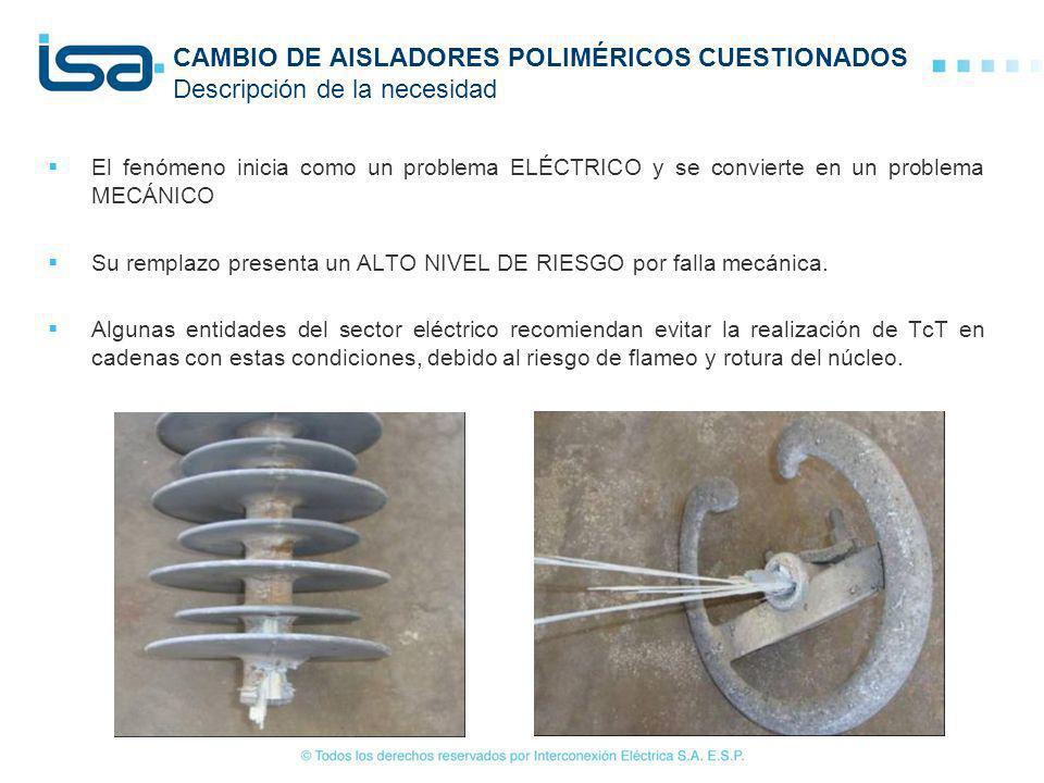 CAMBIO DE AISLADORES POLIMÉRICOS CUESTIONADOS Descripción de la necesidad El fenómeno inicia como un problema ELÉCTRICO y se convierte en un problema