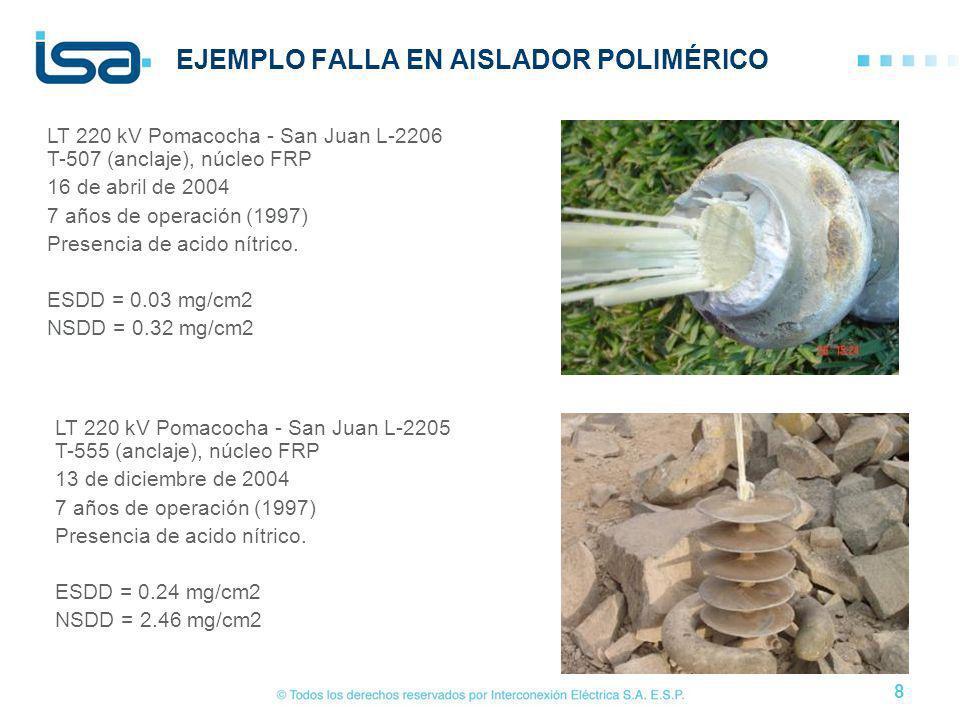 8 LT 220 kV Pomacocha - San Juan L-2206 T-507 (anclaje), núcleo FRP 16 de abril de 2004 7 años de operación (1997) Presencia de acido nítrico. ESDD =