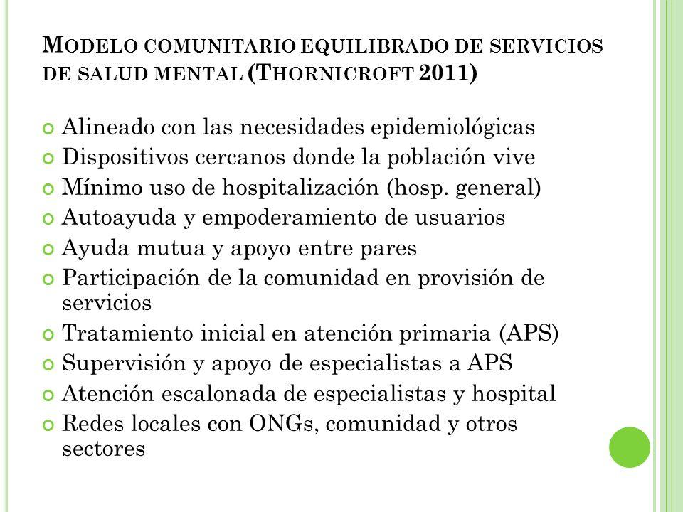 M ODELO COMUNITARIO EQUILIBRADO DE SERVICIOS DE SALUD MENTAL (T HORNICROFT 2011) Alineado con las necesidades epidemiológicas Dispositivos cercanos do