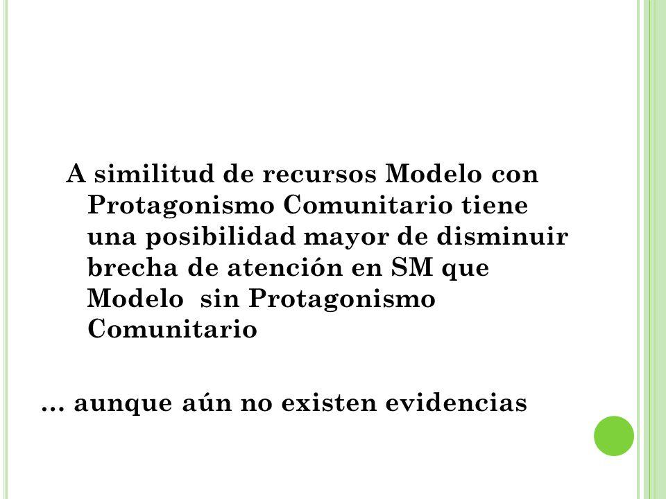 A similitud de recursos Modelo con Protagonismo Comunitario tiene una posibilidad mayor de disminuir brecha de atención en SM que Modelo sin Protagoni