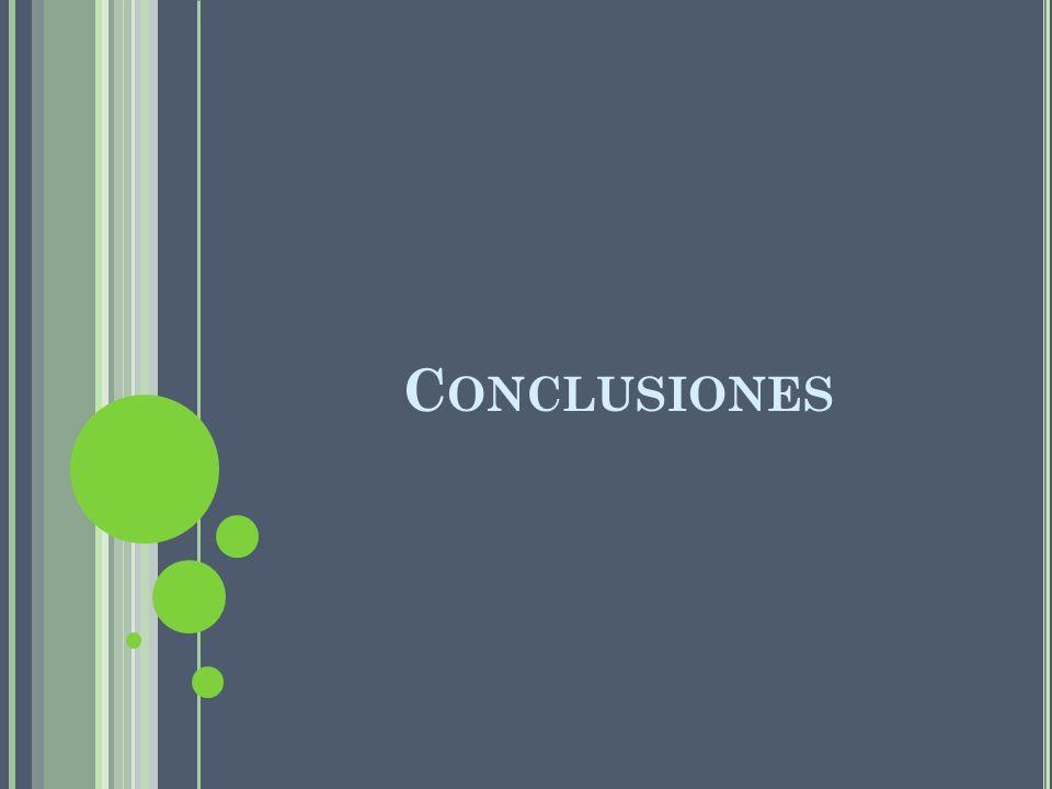 C ONCLUSIONES