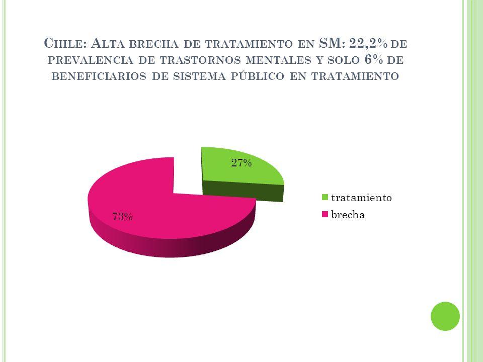 2. M ODELO COMUNITARIO EQUILIBRADO