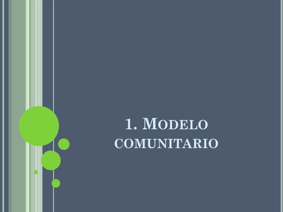 MODELO COMUNITARIO EQUILIBRADO Y CON PROTAGONISMO DE LA COMUNIDAD Hospital Cuidados diurnos Equipo SM comunitario y apoyo social SM en APS y apoyo social COMUNIDAD (rol en servicios SM) COMUNIDAD (múltiples interacciones) COMUNIDAD (rol intracomunitario)