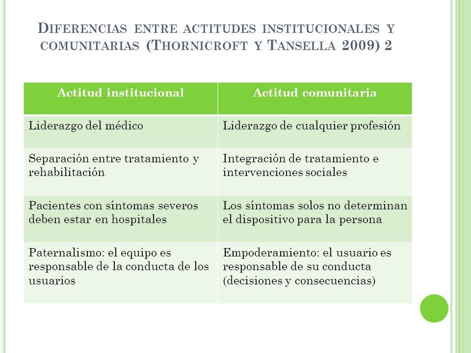 D IFERENCIAS ENTRE ACTITUDES INSTITUCIONALES Y COMUNITARIAS (T HORNICROFT Y T ANSELLA 2009) 2 Actitud institucionalActitud comunitaria Liderazgo del m