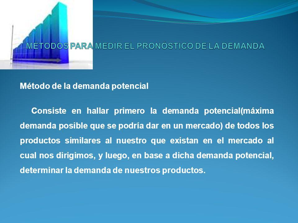Método de la demanda potencial Consiste en hallar primero la demanda potencial(máxima demanda posible que se podría dar en un mercado) de todos los pr