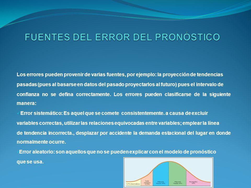 Los errores pueden provenir de varias fuentes, por ejemplo: la proyección de tendencias pasadas (pues al basarse en datos del pasado proyectarlos al f