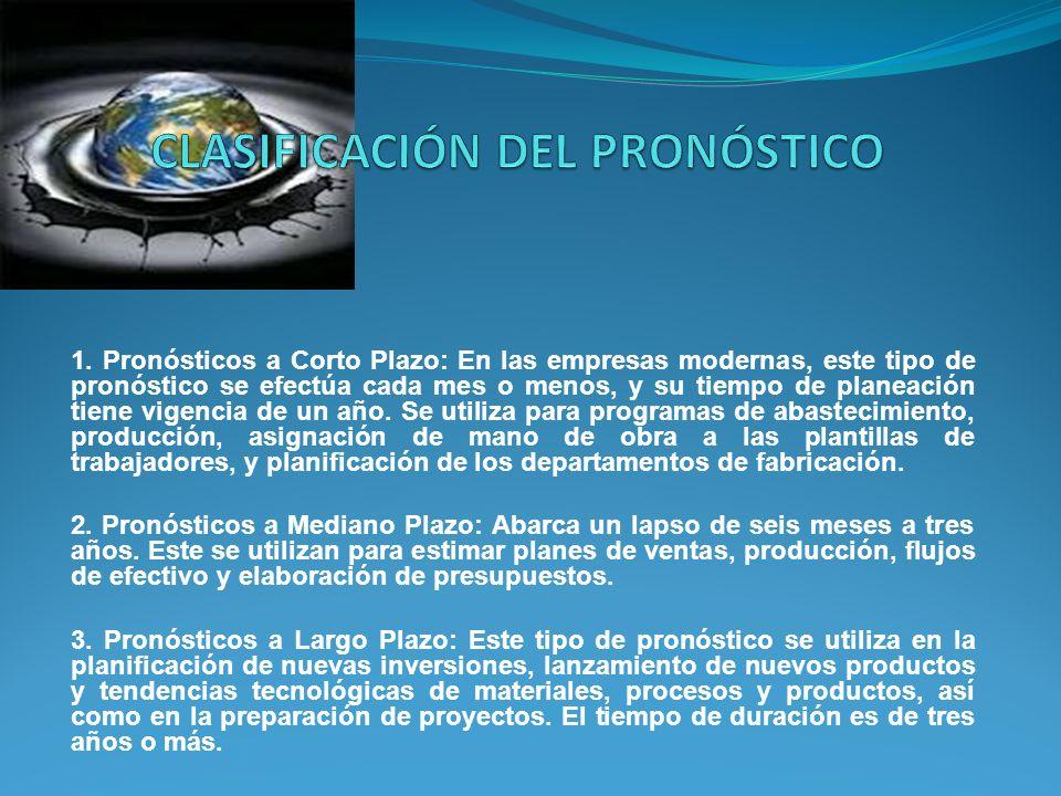 1. Pronósticos a Corto Plazo: En las empresas modernas, este tipo de pronóstico se efectúa cada mes o menos, y su tiempo de planeación tiene vigencia